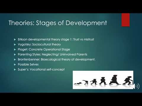 Human development - YouTube