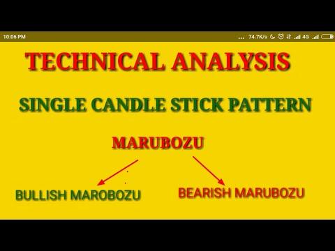 TECHNICAL ANALYSIS //SINGLE CANDLESTICK PATTERN//MARUBOZU CANDLE AND ITS TYPES