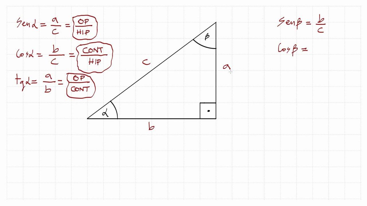 1 razones trigonom tricas seno coseno tangente for Exterior tangente y secante
