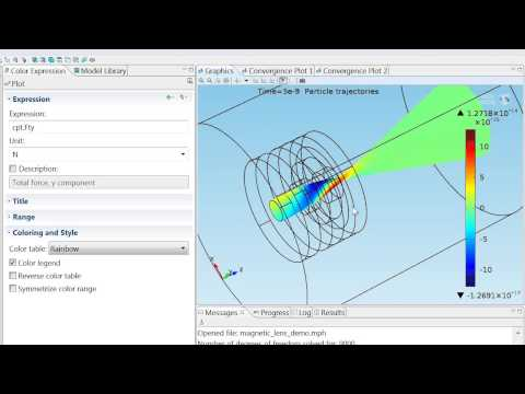 Particle Tracing: Magnetic Lens Simulation