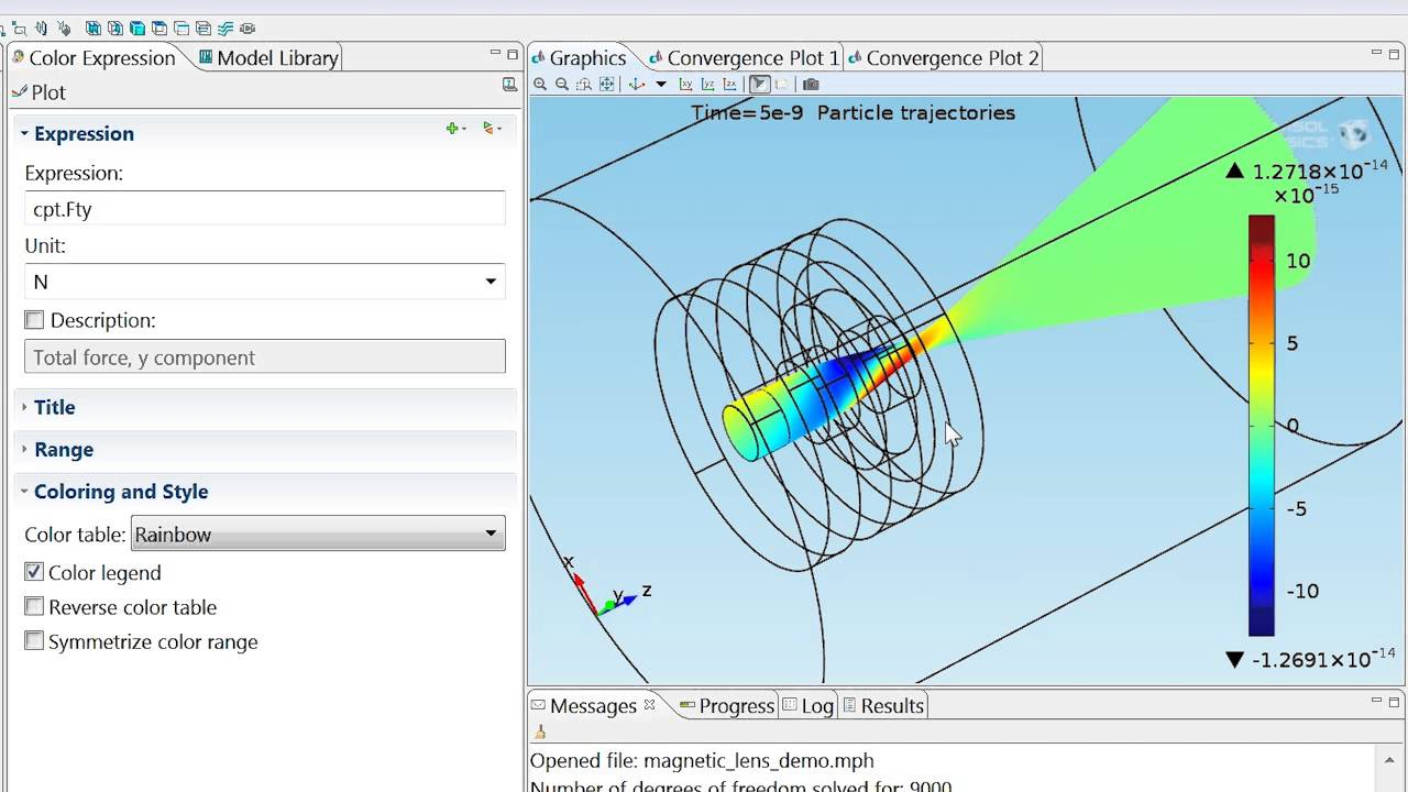 Particle Tracing: Magnetic Lens Simulation - YouTube
