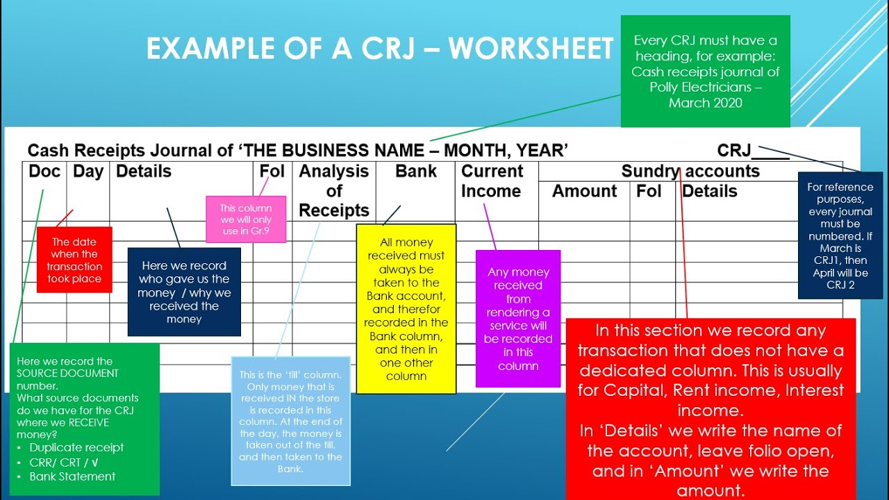 hight resolution of CRJ OF A SERVICE BUSINESS - PART 1 (GRADE 8) - YouTube
