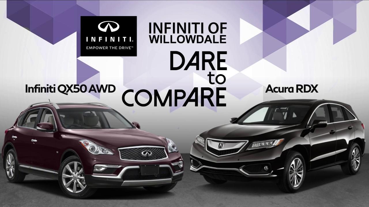 Infiniti Qx50 Vs Acura Rdx