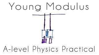 Young Modulus - Required Practical - A-level Physics