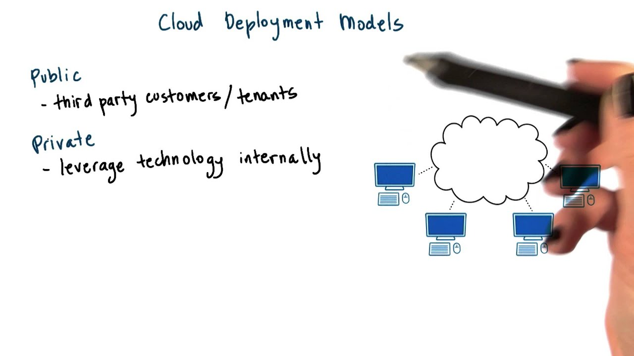 what are the three cloud service models Cloud models/architecture three cloud service models 1infrastructure as a service (iaas) 2platform as a service (paas) 3software as a service (saas.