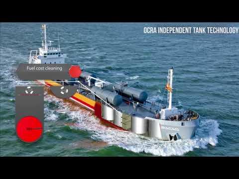 Orca Tank Technology
