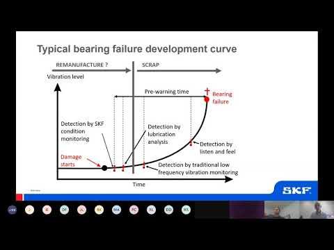SKF Training Webinar series   Basic principles to understanding bearing failures