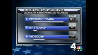 Video: CAIR Releases Muslim Voter Survey for Presidential Election