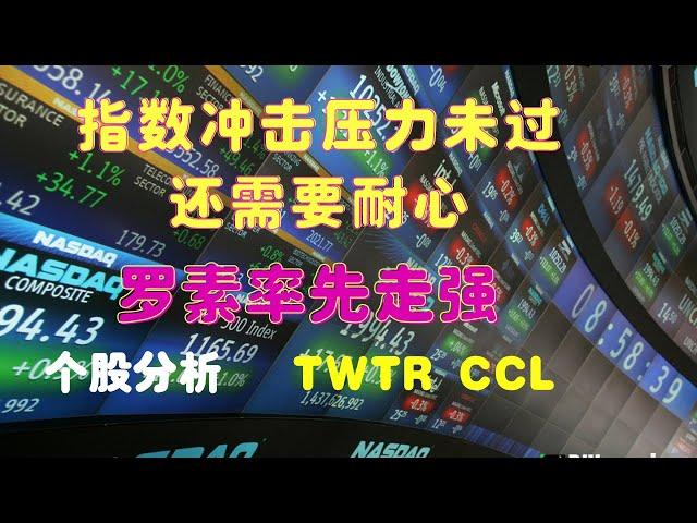 美股分析 指数冲击压力未成功 还需要耐心 罗素2000率先走强 个股分析 TWTR CCL 【视频第276期】 09/27/2021