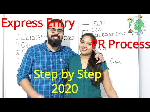 Express Entry Canada 2020 | Complete Process | Living Thy Life