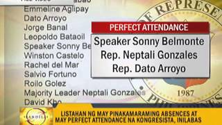 Pacquiao, Ledesma top list of House absentees