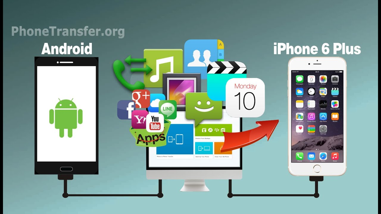 app to transfer from android to iphone android to iphone 6 plus how to transfer all data from 19676