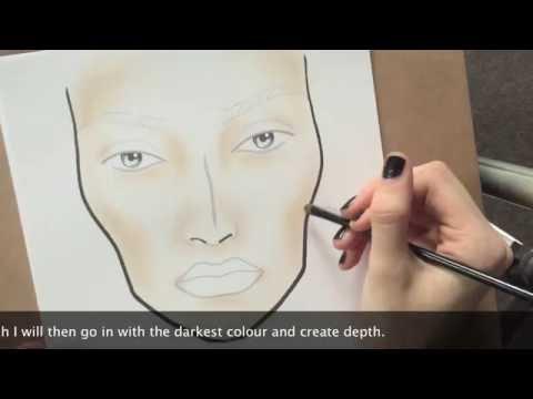Facechart Tutorial Part I: Shading the Face