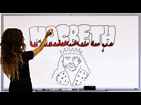 MissC– Macbeth Characters