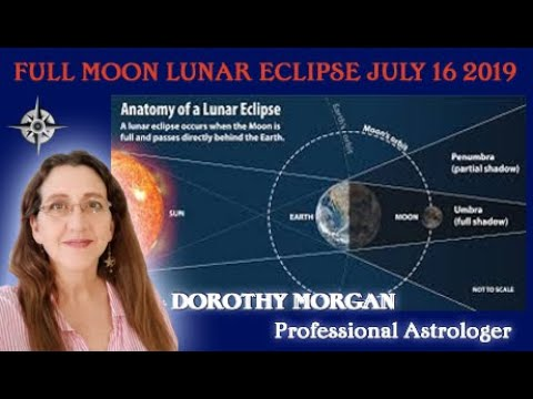 Full Moon Lunar Eclipse in Capricorn July 16. 2019