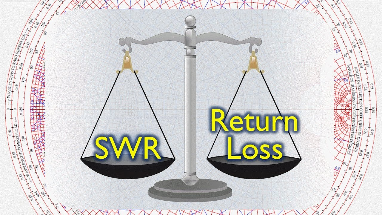 Bridging loss - Wikipedia - Relationship between insertion loss and