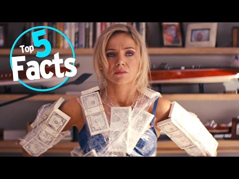 Top 5 Money Laundering Facts