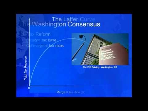 4.3 The Washington Consensus