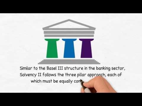 Solvency II Explainer Video