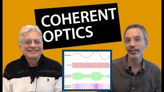 What is Coherent Optical Technology?