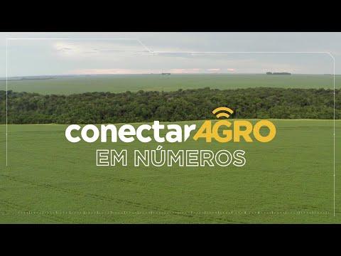 ConectarAGRO em números