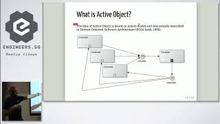 Active objects. How to remove mutexes from your codebase