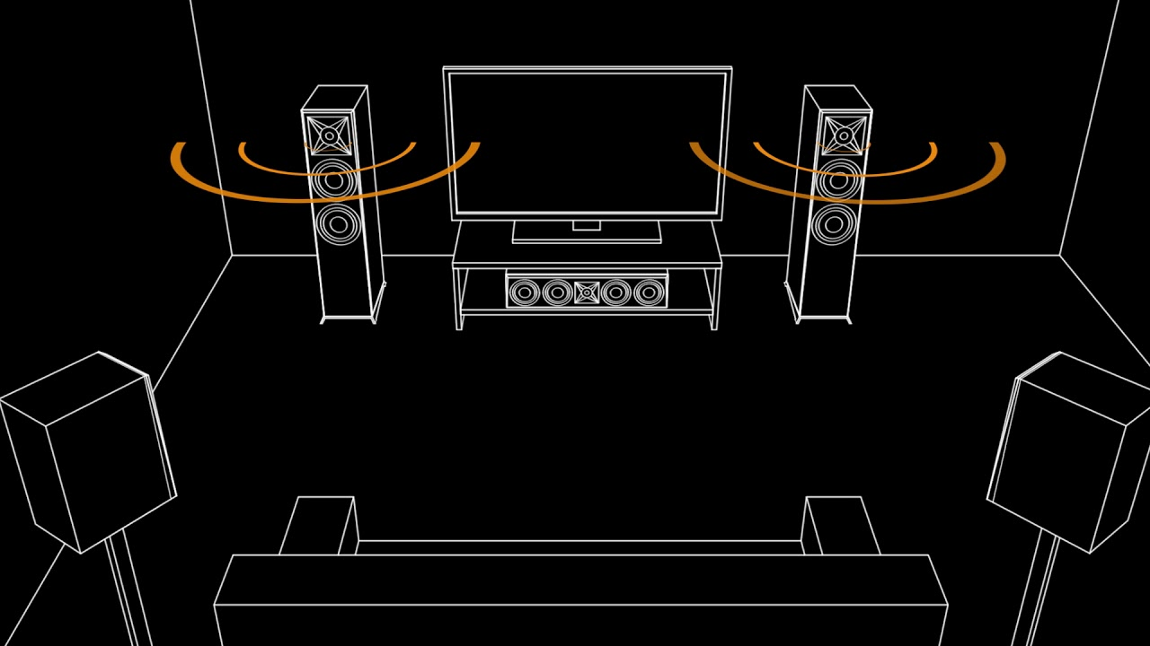 typical home theater av system diagram [ 1280 x 720 Pixel ]