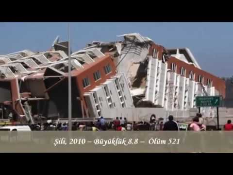 Tarihin En Şiddetli 10 Depremi