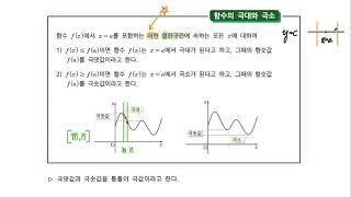 수학2-2-12 함수의 극대와 극소