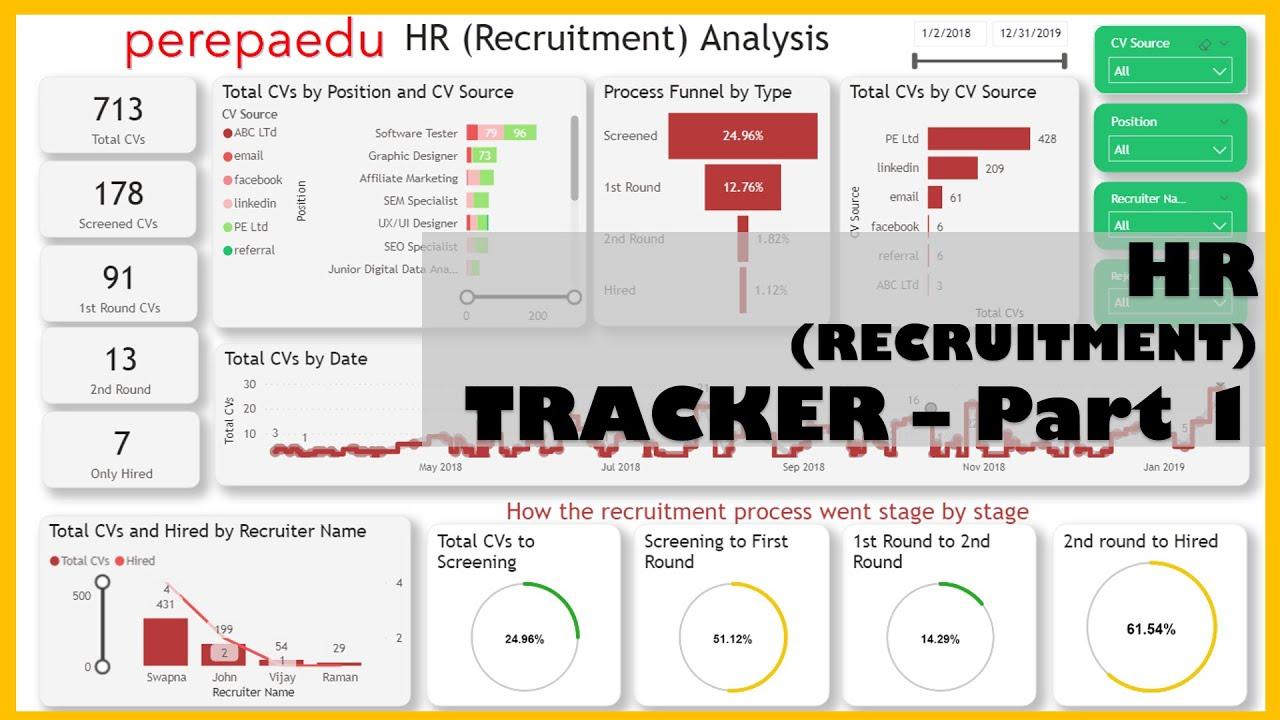 HR Recruitment Tracker (Analysis)  Part 1   Dataset Creation