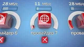 видео интернет в москве подключить