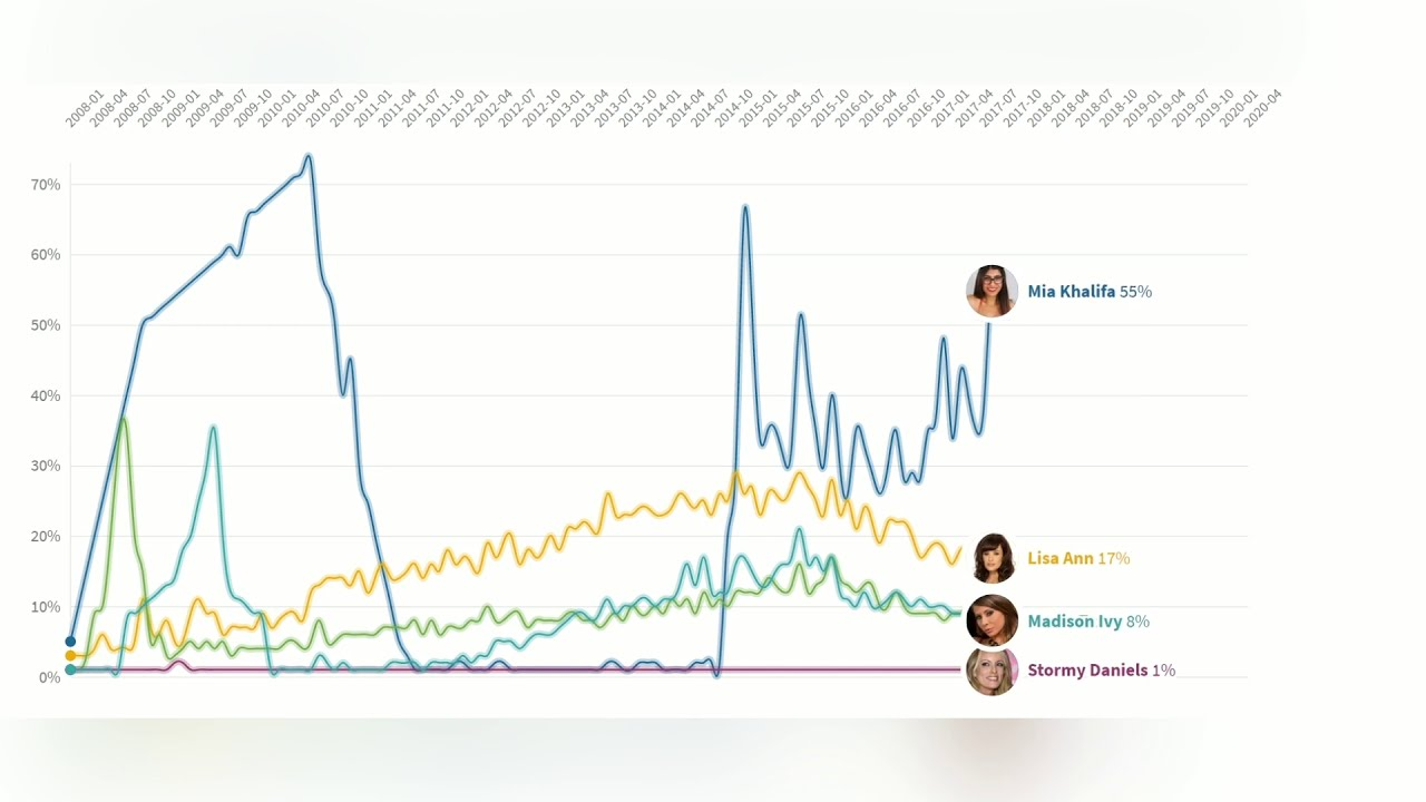 Aloha Porn Tube French porn star that a lot of france people search. (2008 - 2020)