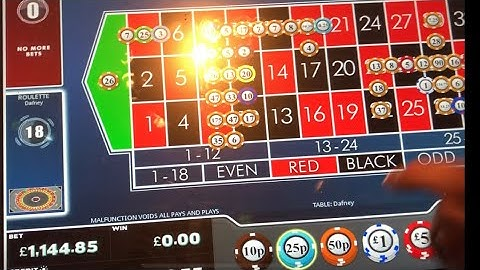 High limit roulette and slots highlights from a land based UK casino part 2 of 2