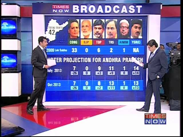 National Poll Projection - Part 1