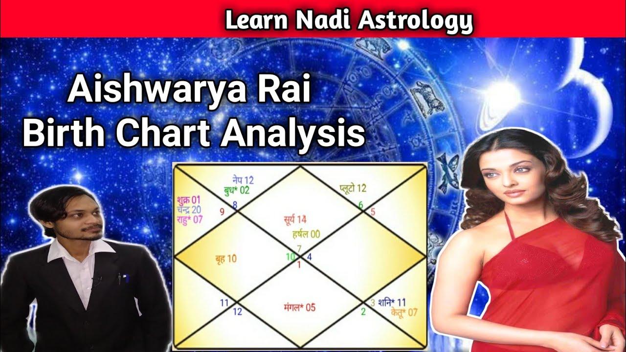 Aishwarya Rai Vedic Astrology