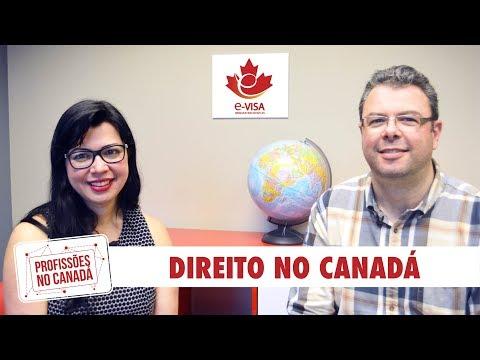 DIREITO NO CANADÁ