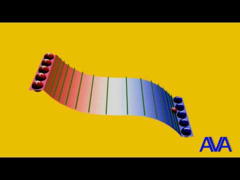 2. Электрическое поле. Линии напряженности, эквипотенциальные поверхности. (русс яз)