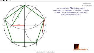 Pentágono y decágono inscritos en una circunferencia