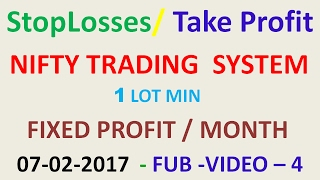 NIFTY FUTURES TRADING STRATEGY IN HINDI 07 02 2017