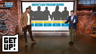 Mike Greenberg's Western Conference finals pressure ranker: Who's No. 1? | Get Up! | ESPN