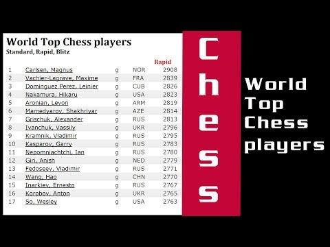 FIDE. world chess rankings. December