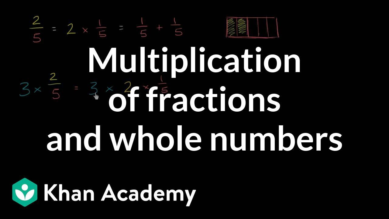 medium resolution of Multiplying fractions and whole numbers visually (video)   Khan Academy