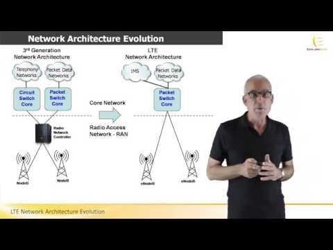 LTE Network Architecture Evolution   SixtySec