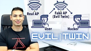 Hack WPA / WPA2 WiFi Without Wordlist Using Evil Twin Attack