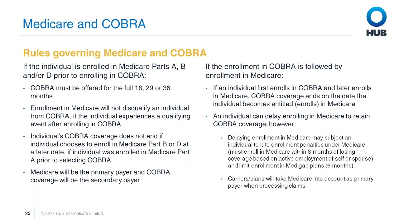 Cobra And Medicare Part 3 Of 4  Youtube