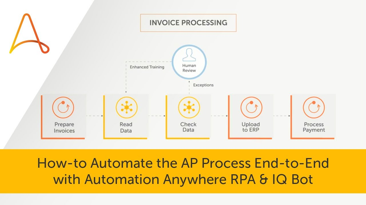 Automate the End to End AP Process with Automation Anywhere IQ Bot