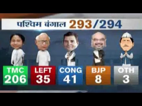 Assembly Elections Results 2016: TMC Set for Landslide Victory in West Bengal