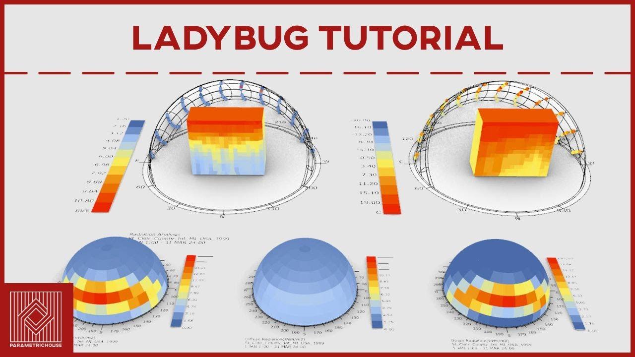 Ladybug Grasshopper | Parametric House
