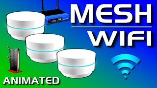 Mesh Wifi Explained - Which is the best? - Google Wifi