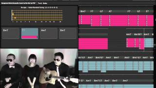 Gangnam Style - Psy (Chords and tabs)